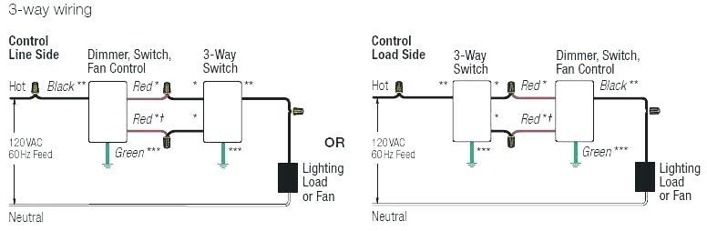 cn8152 switch wiring diagram on lutron maestro dimmer 3