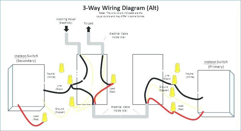 Lutron Maestro 3 Way Dimmer Wiring Diagram  U2013 Wiring Diagram