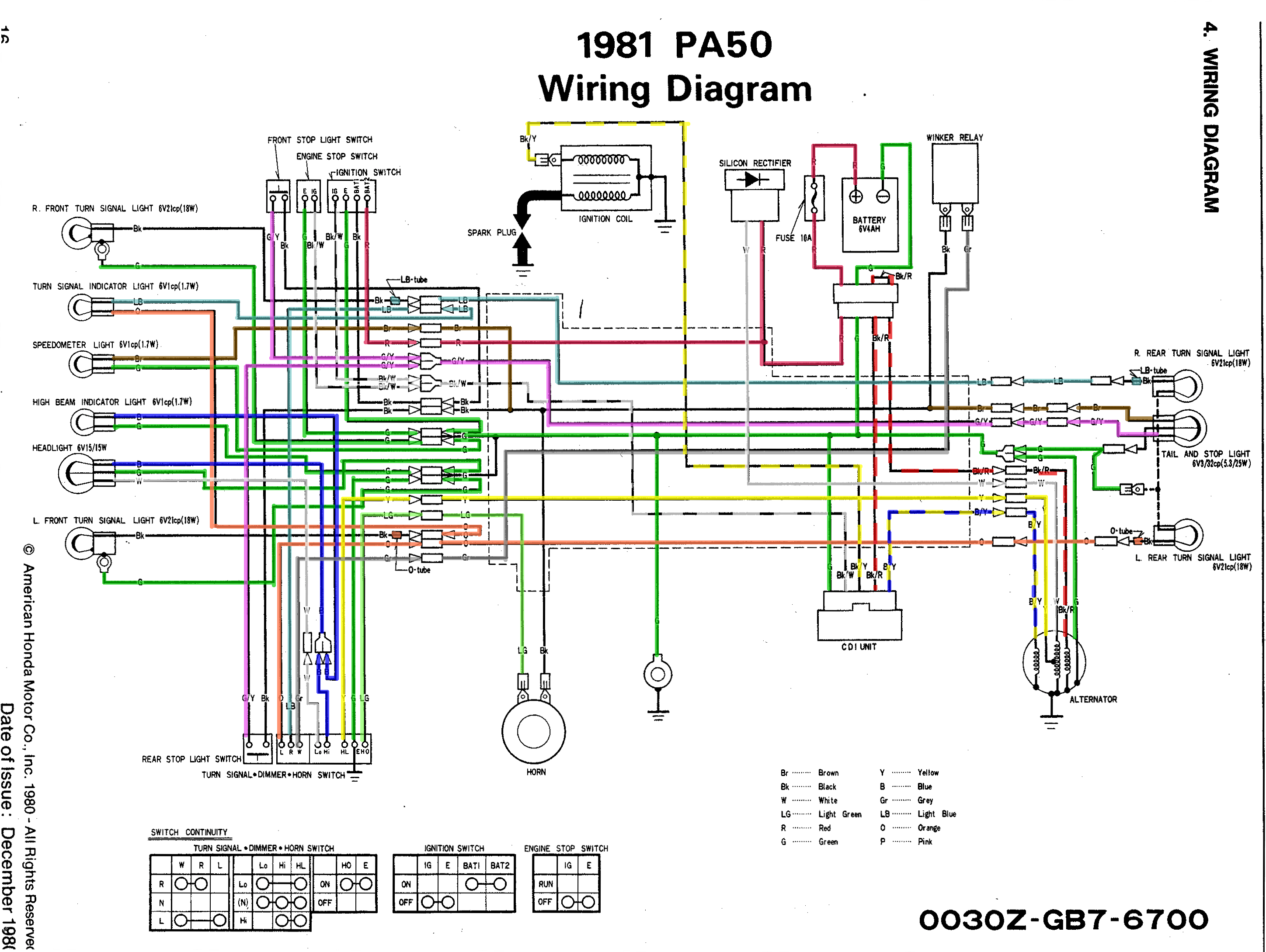 50qt Moped Wiring Diagram 2003 F350 Super Duty Fuse Box Diagram Valkyrie Losdol Jeanjaures37 Fr