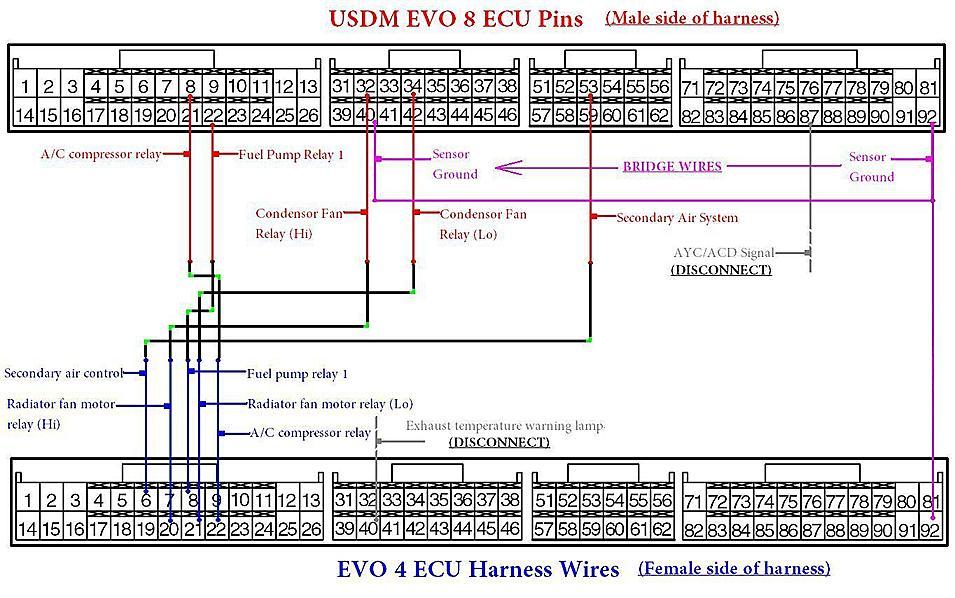 mitsubishi evo 3 wiring diagram pdf evo 9 wiring diagram e1 wiring diagram  evo 9 wiring diagram e1 wiring diagram