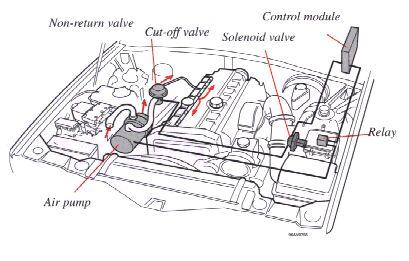 1997 Volvo 960 Engine Diagram - Wiring Diagram Replace beg-classroom -  beg-classroom.miramontiseo.it   Volvo 960 Engine Diagram      beg-classroom.miramontiseo.it