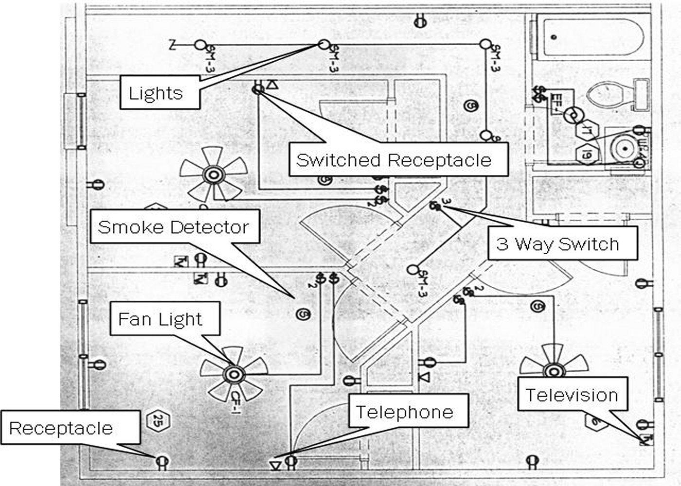 nr_7455] electrical plan review cooper bussmann wiring diagram  sequ ologi bletu exmet mohammedshrine librar wiring 101