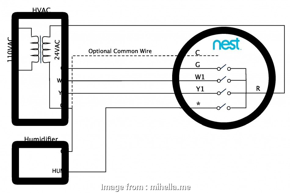 Nest Alt Heat Wiring Diagram from static-assets.imageservice.cloud