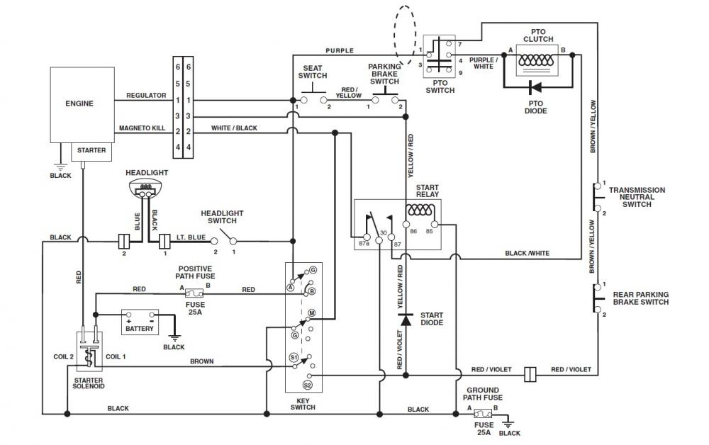 AZ_1209] 1110 Charging System Diagram Cub Cadet Tractor Forum Gttalk Schematic  WiringExmet Omit Garna Mohammedshrine Librar Wiring 101