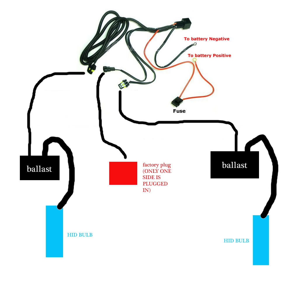 [DIAGRAM_5FD]  XL_8727] Relay Wiring Diagram For Hid Headlights On Wire Harness Ford Focus  St Free Diagram | Ford Hid Headlights Wiring Diagram |  | Istic Icaen Umng Mohammedshrine Librar Wiring 101