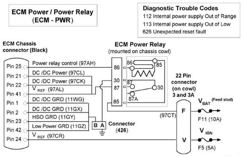 Dt466 Wiring Diagram - Logic Diagram Of 2 Bit Magnitude Comparator -  heaterrelaay.tukune.jeanjaures37.fr   Dt466 Ecm Wiring Diagram      Wiring Diagram Resource