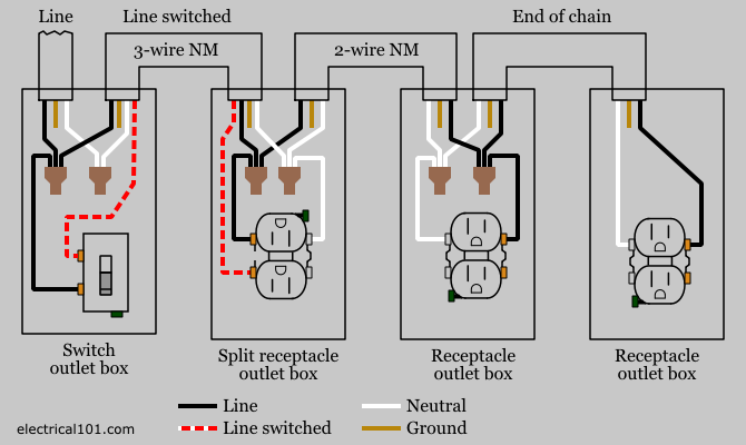 Admirable Wiring Switch To Outlet Diagram Basic Electronics Wiring Diagram Wiring Cloud Gufailluminateatxorg