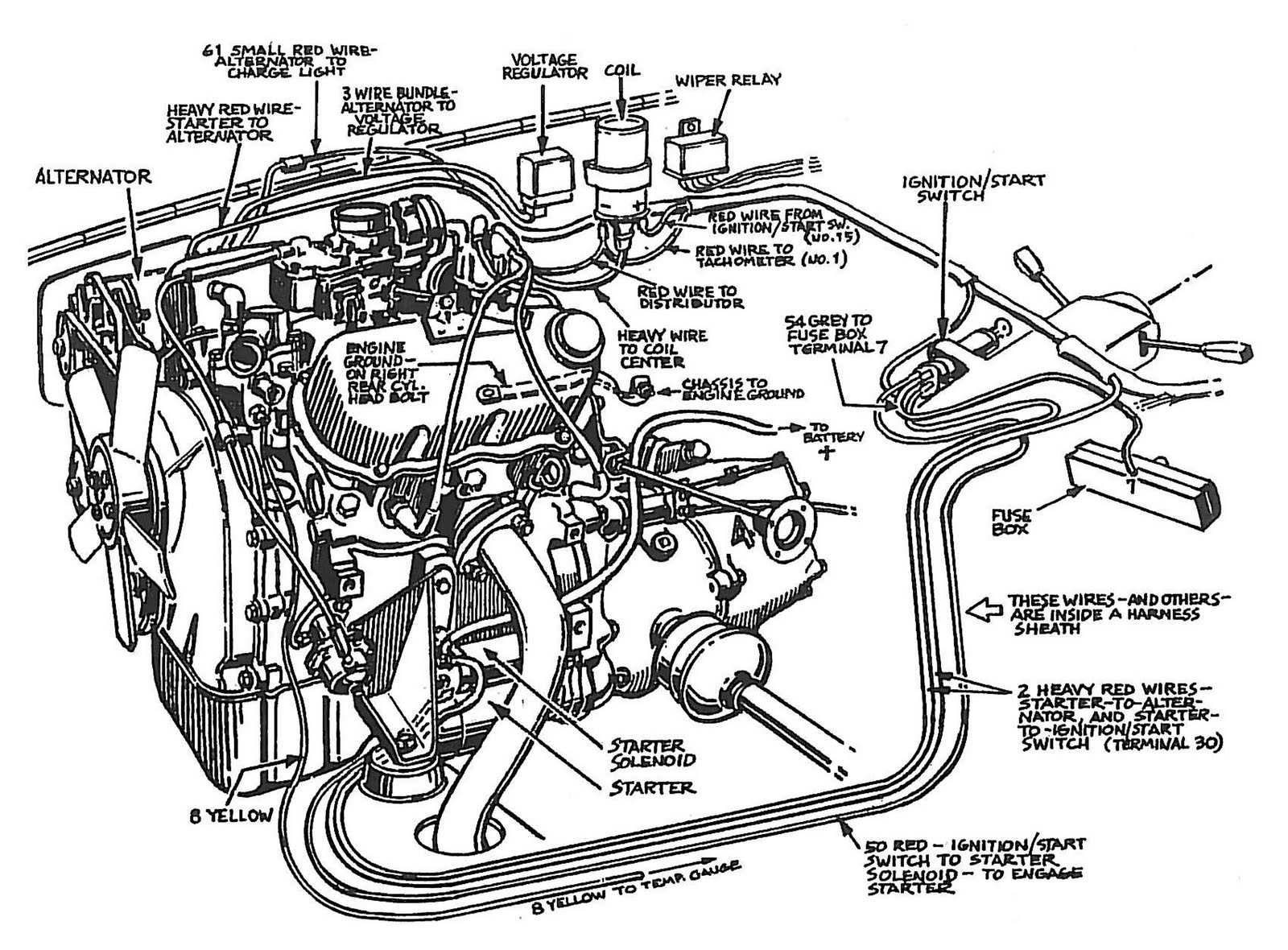 Saab 99 Engine Diagram Wiring Diagram Generate A Generate A Saleebalocchi It