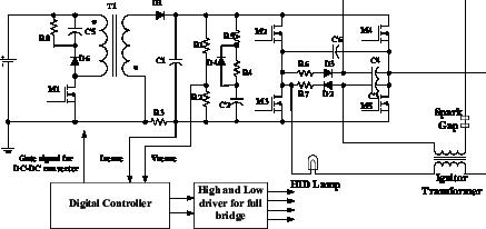 Hid Ballast Diagram - Wiring Diagrams DataUssel