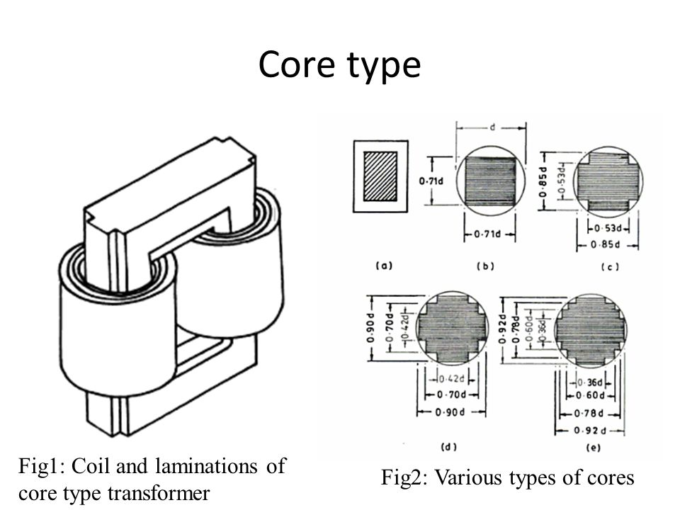 Tn 9686  Transformer Core Type Schematic Free Diagram