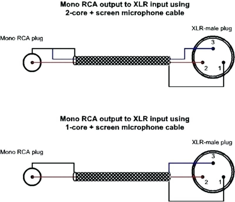 Xlr Microphone Wiring Diagram -Wiring Diagram Toyota Avanza   Begeboy Wiring  Diagram SourceBegeboy Wiring Diagram Source