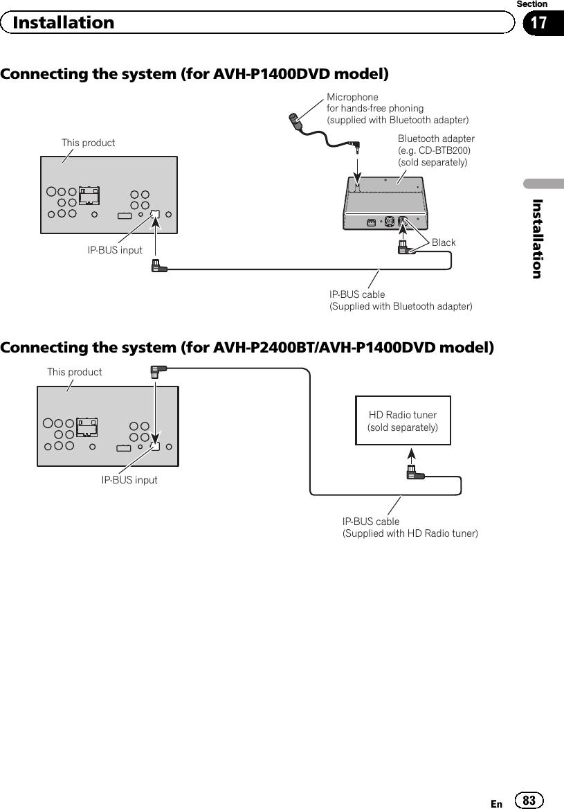 OW_5174] Pioneer Avh P2400Bt Wiring Diagram On Pioneer Avh P2400Bt Wiring  Download DiagramOtene Impa Arnes Hapolo Mohammedshrine Librar Wiring 101