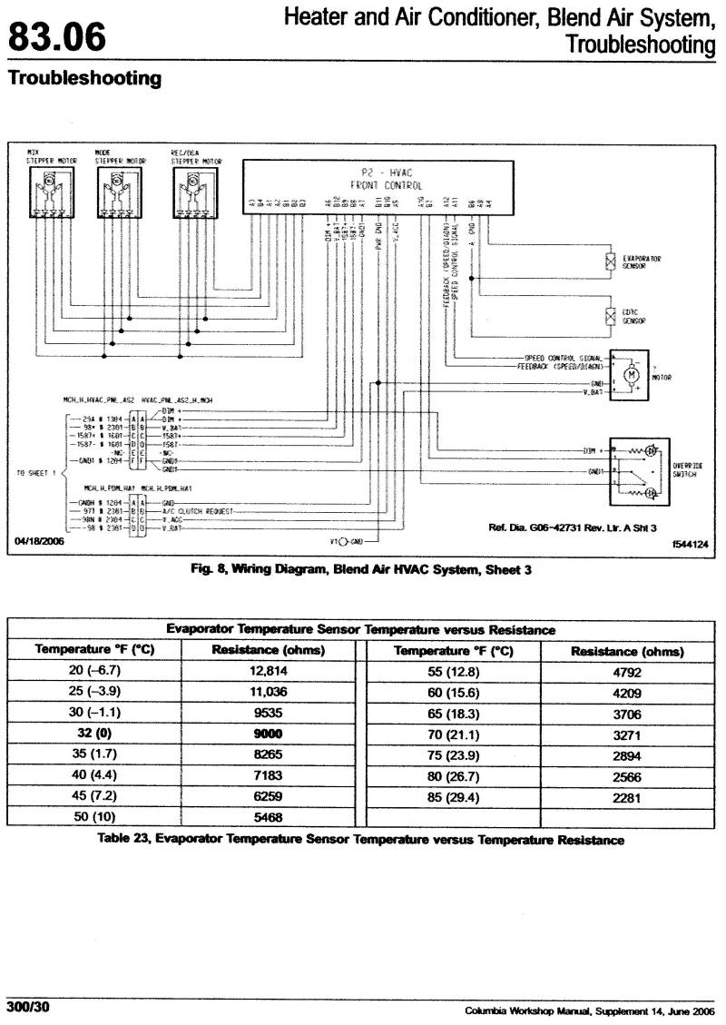 1996 freightliner fl70 fuse box diagram - Wiring Diagram