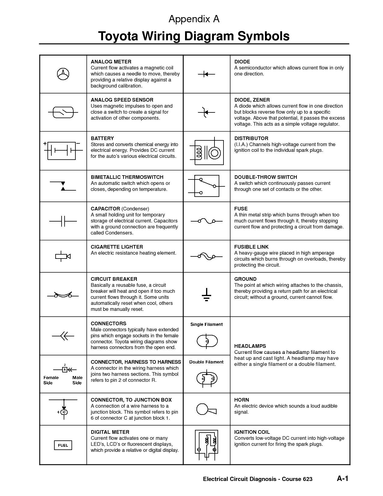 Terrific Electrical Diagram Key Unique Wiring Diagram Symbol Key Box Wiring Wiring Cloud Domeilariaidewilluminateatxorg