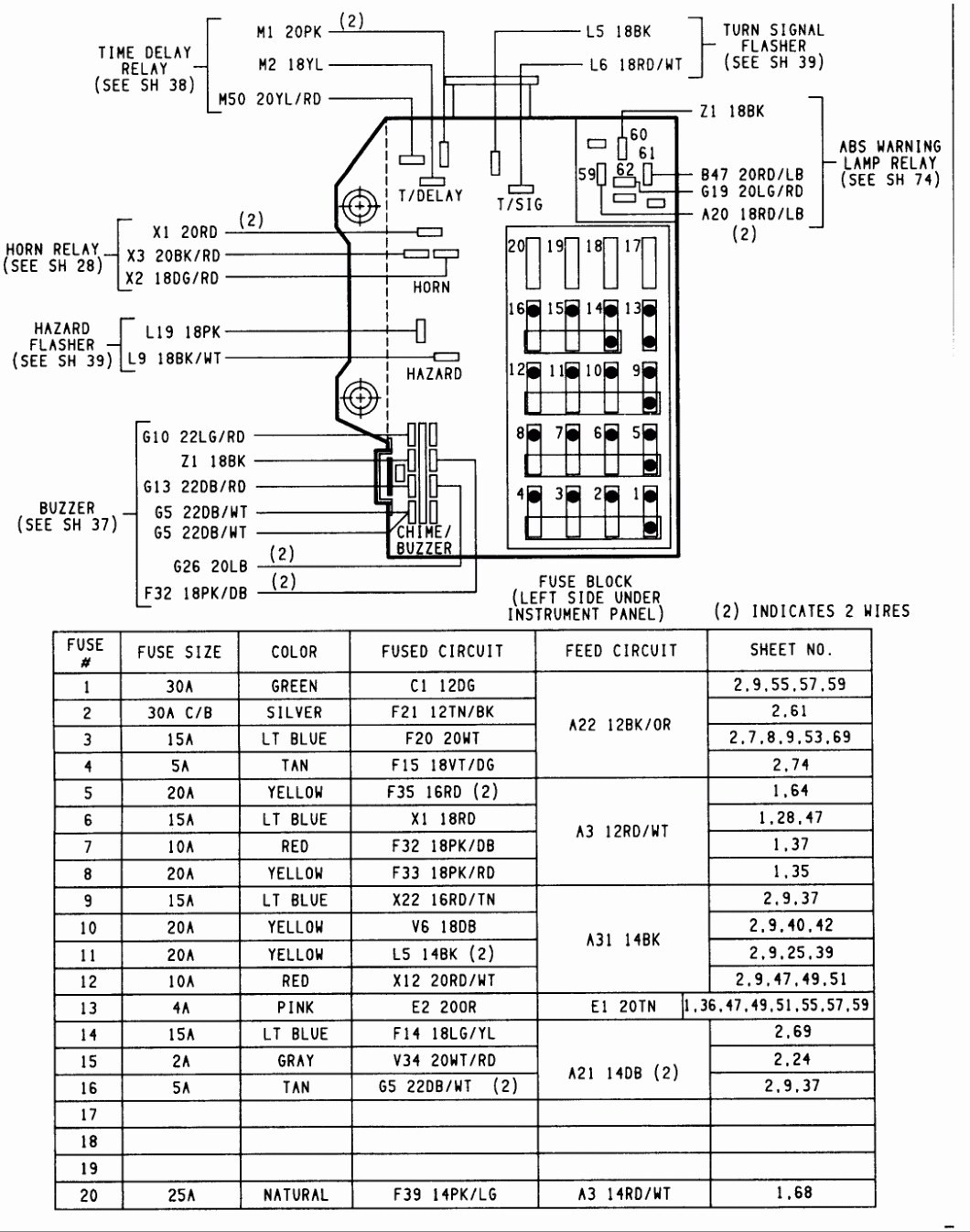 YL_2566] Dodge Charger Fuse Box Numbers Schematic WiringBrom Xero Icism Bemua None Phil Wigeg Mohammedshrine Librar Wiring 101