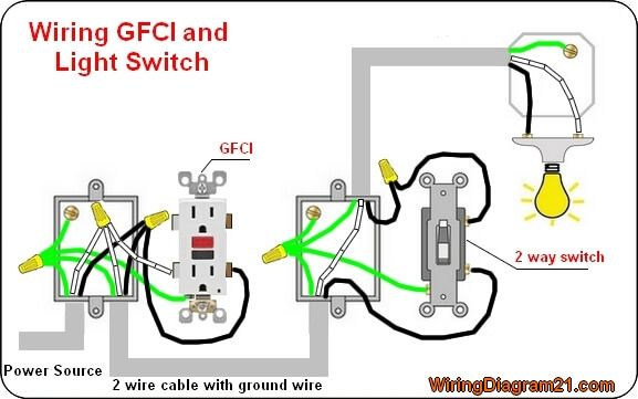 Excellent House Outlet Wiring Diagram Basic Electronics Wiring Diagram Wiring Cloud Domeilariaidewilluminateatxorg