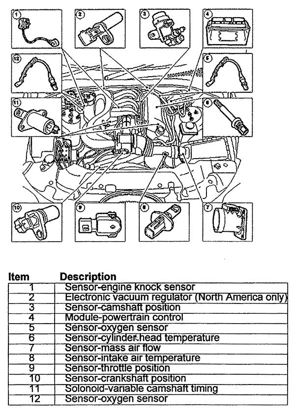 2000 jaguar s type engine diagram  description wiring