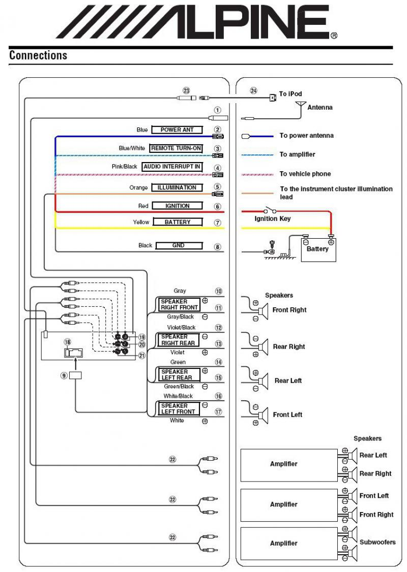Sony Xplod Wiring Harness Diagram from static-assets.imageservice.cloud