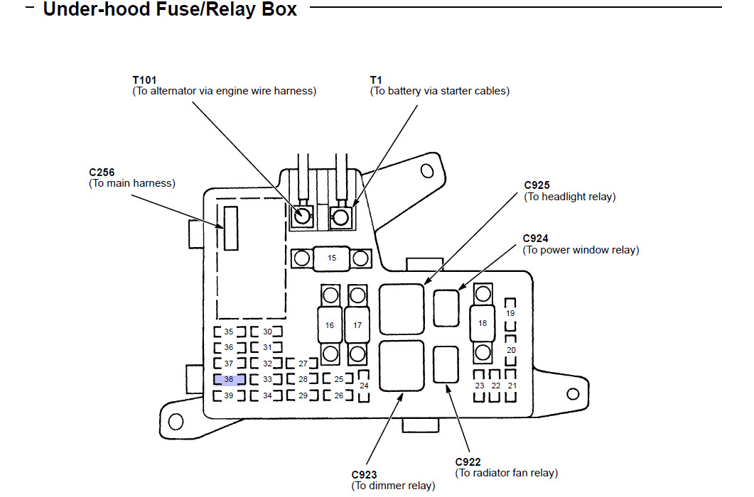[QMVU_8575]  96 Honda Accord Lx Fuse Box - Iron Man Schematics -  ad6e6.losdol2.jeanjaures37.fr | 96 Honda Accord Fuse Box Diagram |  | Wiring Diagram Resource