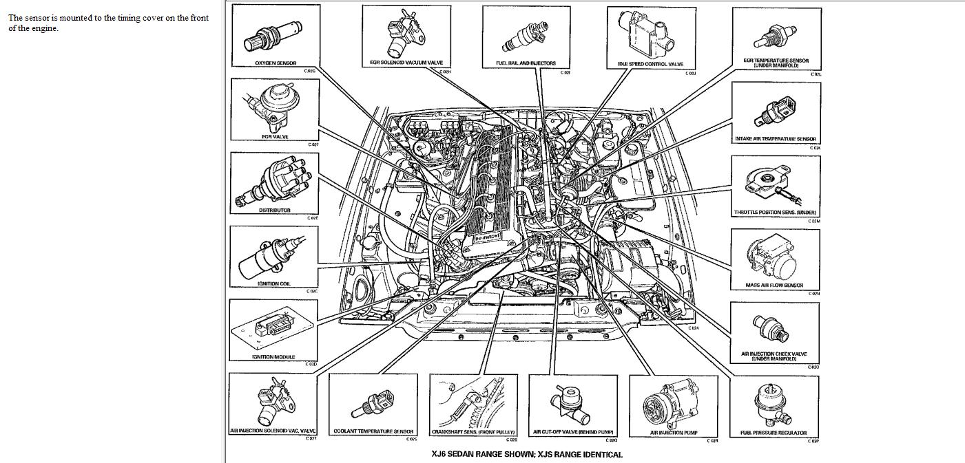 2000 Jaguar S Type Engine Diagram Citroen C5 Engine Fuse Box Peugeotjetforce Yenpancane Jeanjaures37 Fr