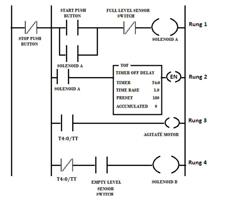 Md 6902 Wiring Diagram Electrical Symbols As Well Siemens Plc Wiring Diagram Wiring Diagram