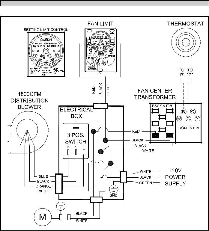 Outdoor Wood Furnace Wiring Diagram - seniorsclub.it device-gossip -  device-gossip.pietrodavico.itPietro da Vico