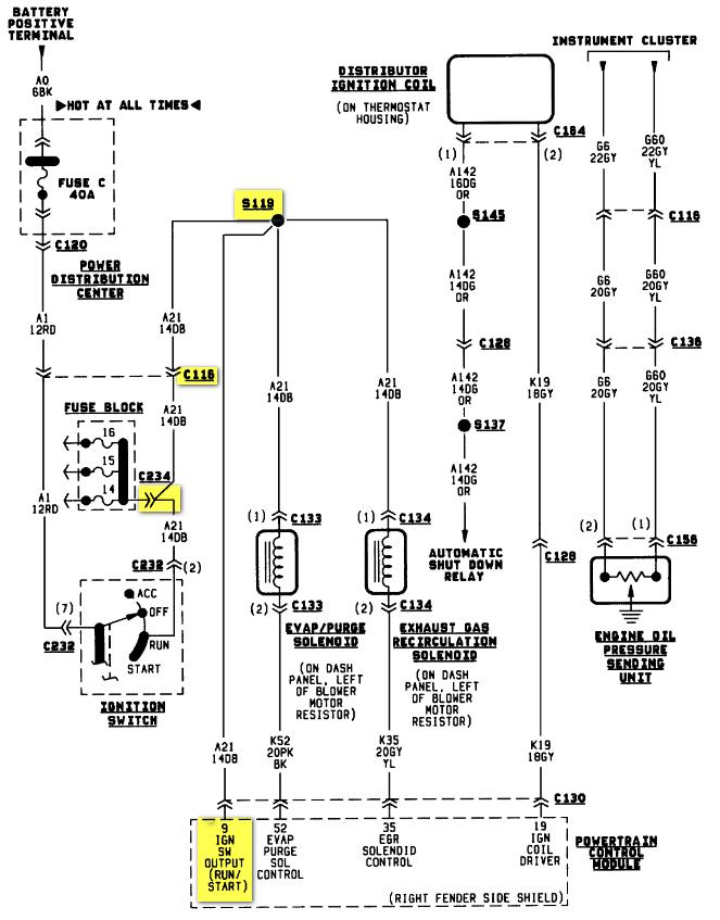 99 dodge dakota wiring diagram 1995 dodge caravan stereo wiring diagram gandum www thedotproject co 1999 dodge dakota stereo wiring diagram 1995 dodge caravan stereo wiring