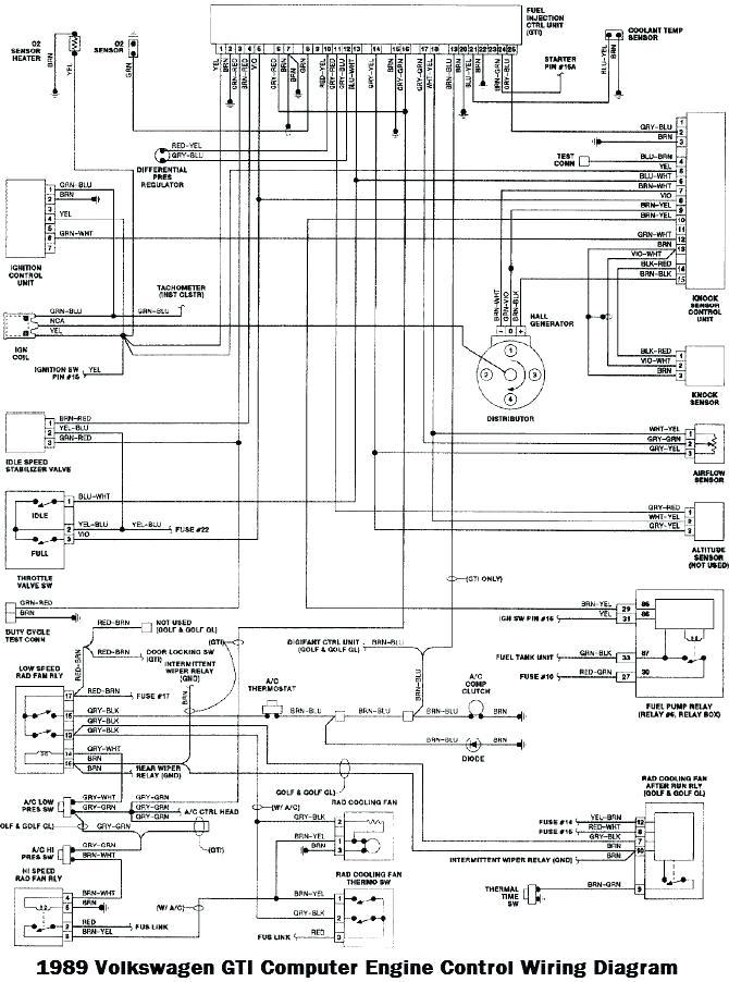 MW_2248] 1989 Vw Cabriolet Wiring Diagram Radio Free DiagramTobiq Bupi Bletu Ndine Remca Trofu Funi Sarc Exxlu Umng Mohammedshrine  Librar Wiring 101