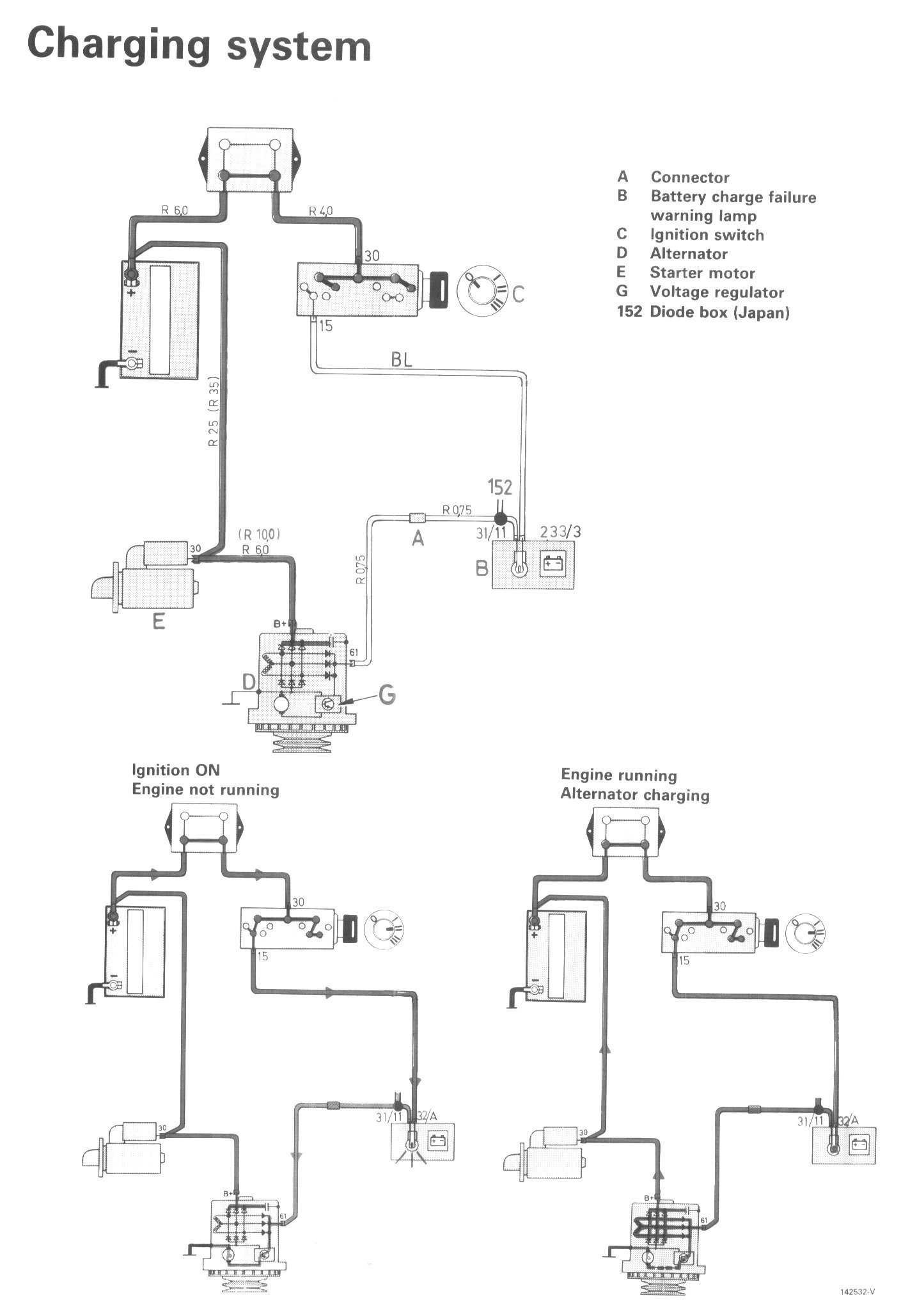 Wiring Diagram 1990 Volvo Wagon - Wildfire Scooter Wiring Diagram -  audi-a3.tukune.jeanjaures37.fr