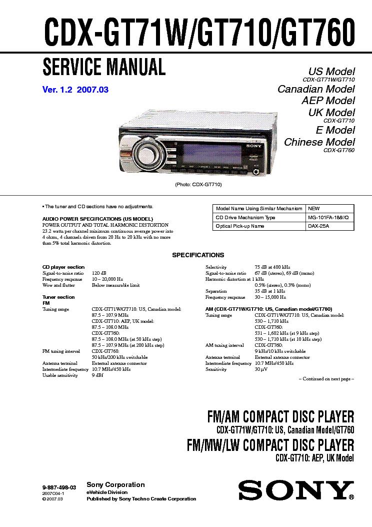 sony cdx gt710 wiring diagram 4efte fuel filter on honda