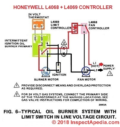 Marvelous Gas Furnace Wiring Diagram Basic Electronics Wiring Diagram Wiring Cloud Licukshollocom