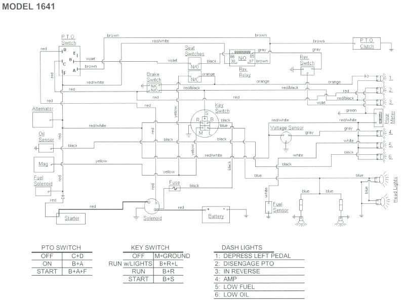 Cub Cadet Pto Switch Wiring Diagram from static-assets.imageservice.cloud
