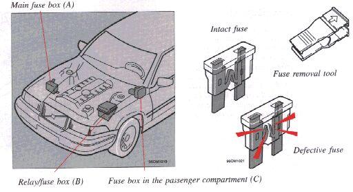 Sensational 1997 Volvo S90 Wiring Cloud Xempagosophoxytasticioscodnessplanboapumohammedshrineorg