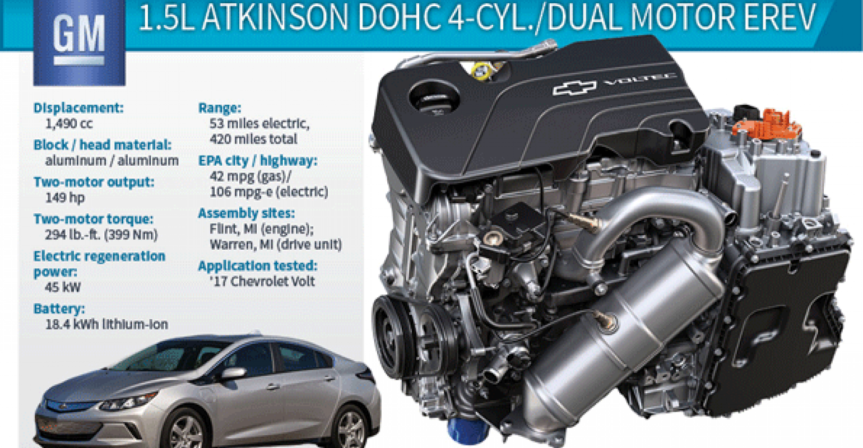 Chevy Volt Engine Diagram - Universal Remote Central Locking Wiring Diagram  - viking.tukune.jeanjaures37.fr   Chevrolet Volt Electrical Block Diagram      Wiring Diagram Resource