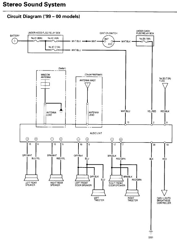 Oem 1996 Honda Civic Ex Sedan Door Wiring Diagram - Wiring Diagrams  SchematicAsnières Espaces Verts