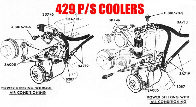 Boss 429 Engine Diagram - C15 2000 Sterling Cab Electrical Wiring Diagram -  toyota-tps.2006vtx.jeanjaures37.fr