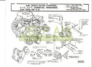 DX_4881] Jeep Cj Series 304 360 Amc Engine Bracket Diagram Download DiagramSospe Xrenket Estep Mopar Lectu Stap Scata Kapemie Mohammedshrine Librar  Wiring 101