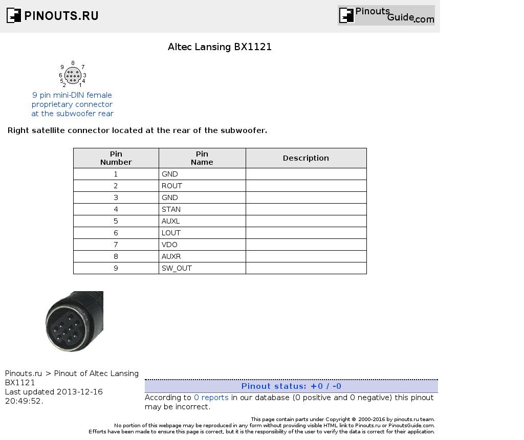 CO_0324] Altec Lansing Ada885 Wiring Diagram Schematic WiringHopad Weasi Hendil Mohammedshrine Librar Wiring 101