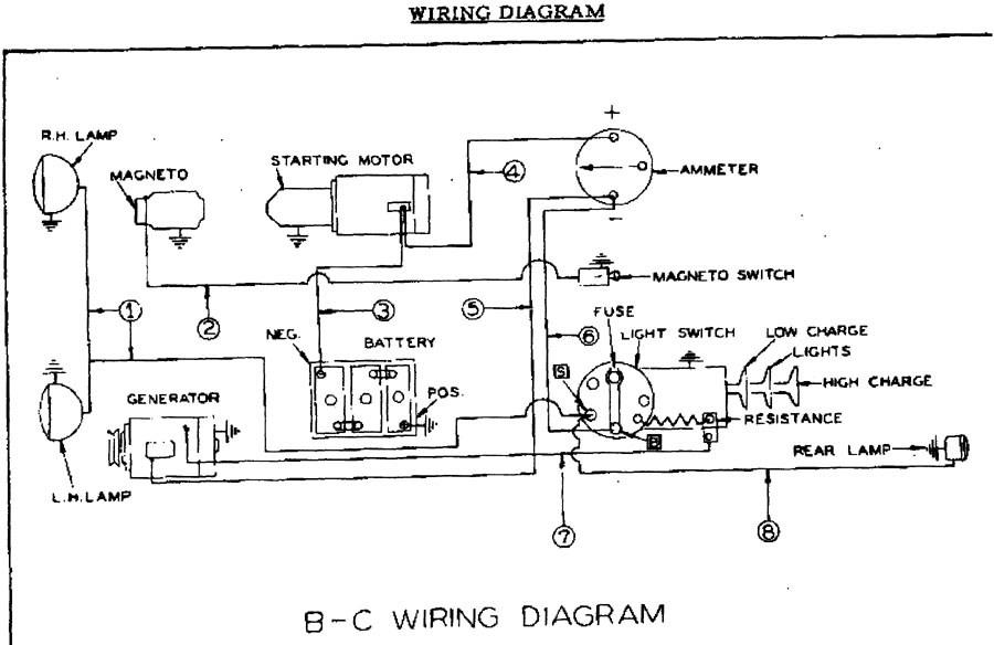 BO_9744] Alternator Wiring Diagram 170 Allis Chalmers Schematic WiringSand Pap Hendil Mohammedshrine Librar Wiring 101