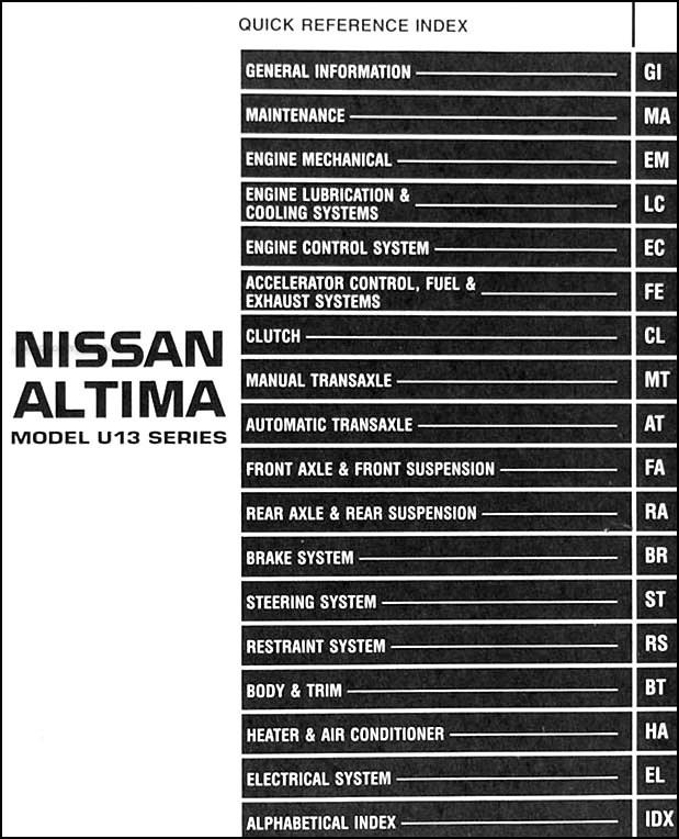 [ZTBE_9966]  XX_5402] Altima Fuse Box Schematic Wiring | 97 Nissan Altima Fuse Box Diagram |  | Sarc Caba Rele Omit Ndine Garna Mohammedshrine Librar Wiring 101