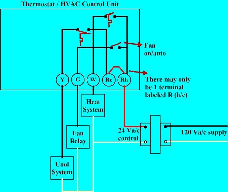 wv5868 american standard furnace model twe036c140a1 wiring