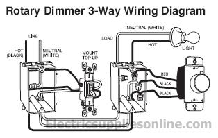Leviton 3 Way Rotary Dimmer Wiring Diagram - Wiring Diagram