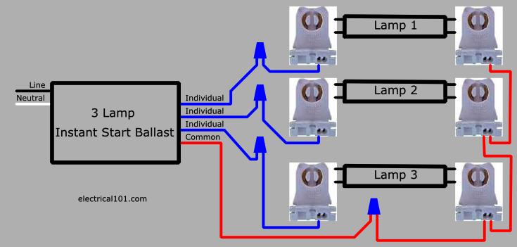 Phenomenal Lighting Ballast Wiring Basic Electronics Wiring Diagram Wiring Cloud Xempagosophoxytasticioscodnessplanboapumohammedshrineorg