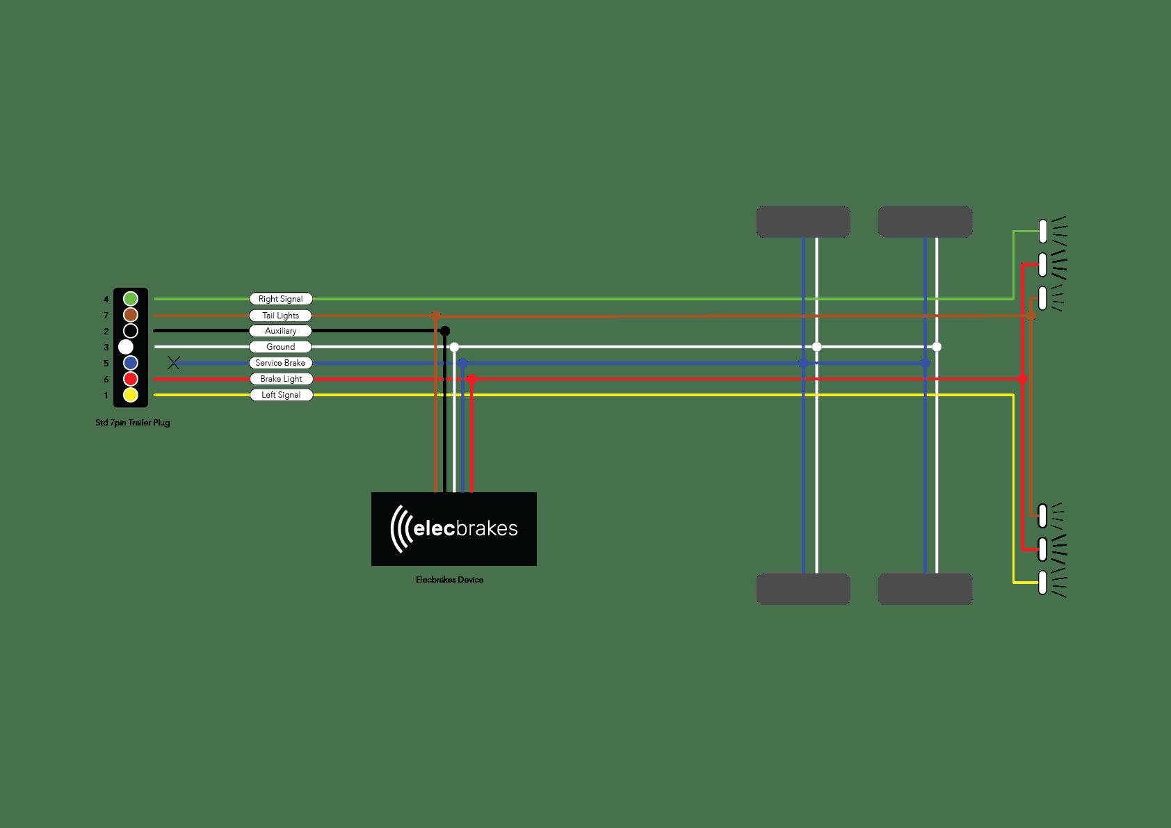 AZ_6638] Trailer Plug Wiring Diagram Electric Brakes Free DiagramOphag Numap Mohammedshrine Librar Wiring 101