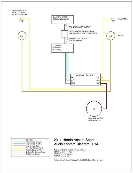 [CSDW_4250]   KA_8032] Alpine Cda 9847 Wiring Diagram Wiring Diagram | Leviton L520 Wire Diagram |  | Ynthe Remca Tobiq Viewor Mohammedshrine Librar Wiring 101