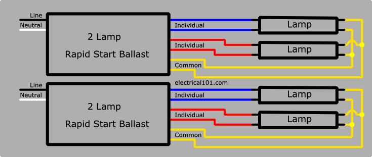 Strange Ballast Wiring Diagrams Wiring Diagram Data Wiring Cloud Genionhyedimohammedshrineorg