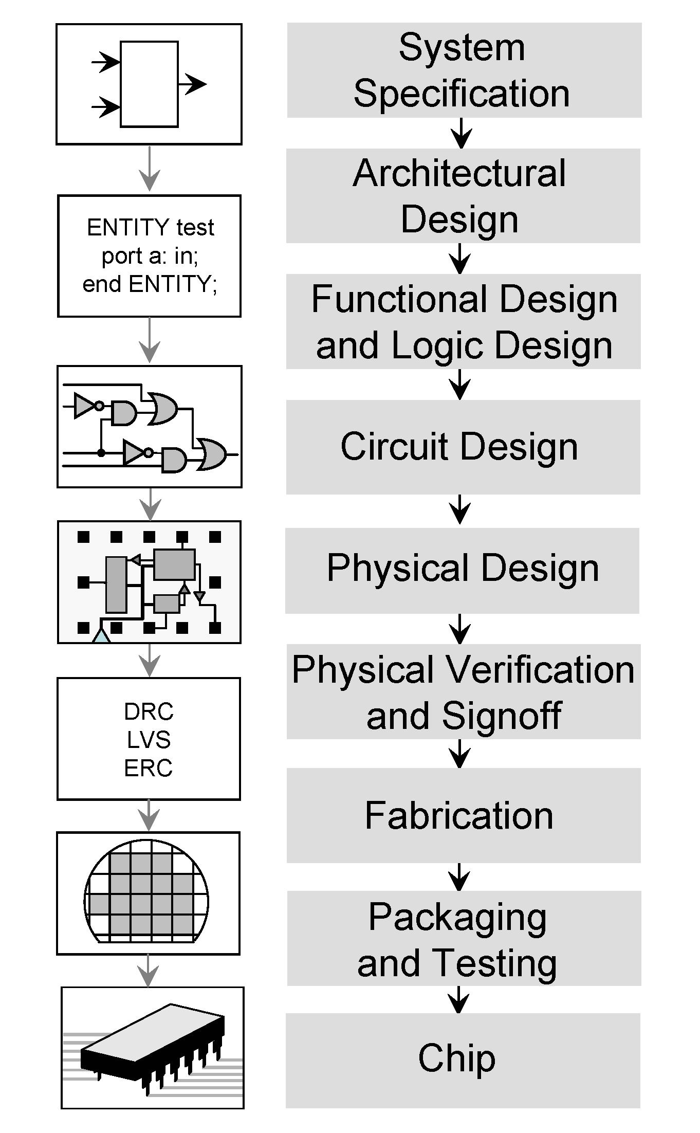 Le 7960 Analog Circuit Design Schematic Wiring