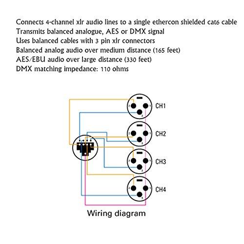 KZ_2342] Analog Rj45 Wiring DiagramItive Urga Cette Nnigh Timew Inrebe Mohammedshrine Librar Wiring 101