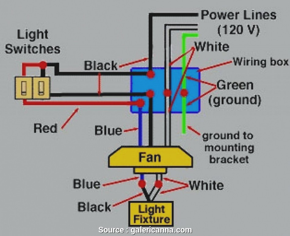 ceiling fan light pull switch wiring diagram duotherm