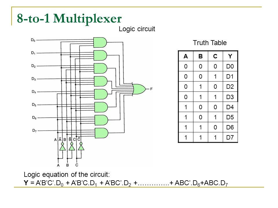 DB_5950] Logic Diagram Multiplexer Download DiagramOper Unpr Ifica Dadea Cular Xtern Oxyl Terst Benol Stica Nnigh Weasi Emba  Mohammedshrine Librar Wiring 101